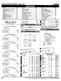 stealth 316 motor guide 1991 1999 3000gt