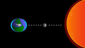 how do the moon and sun affect tides and surfing