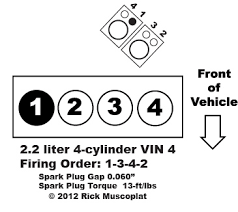 2 2 4 cylinder vin 4 firing order ricks free auto repair advice