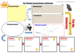 gcse revision planner template loretolearning page 8 learning loreto lesson reflections