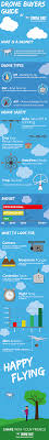 buyers guide drone buyers guide 2017 infographic drone riot