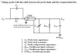 transmission line how can i interpret the circuit of the voltage