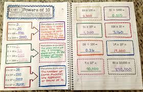 finally 5th grade interactive math notebooks create teach