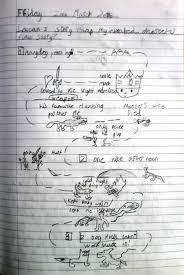 Writing Maps Talk For Writing Year Four U0027s Blog