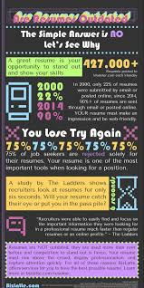 Find Resumes Posted Online by Infographics U2014 Bizlatte