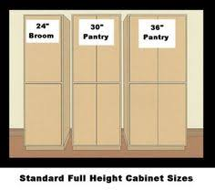 Kitchen Cabinet Height Standard Kraftmaid Pantry Cabinet Sizes Home Decor Cabinet Dimensions