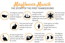 mayflower munch the story of the thanksgiving printable