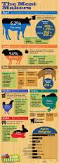 80 best us farm skills u0026 knowledge images on pinterest