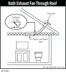 vent bathroom fan through roof vent bathroom fan through roof mold over bath vent fan exit c
