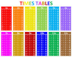 times tables etsy