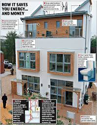 Best Eco Friendly Homes And Houses Images On Pinterest Eco - Eco home designs