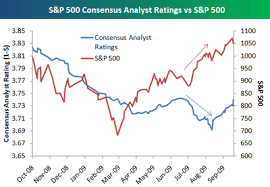 Seeking Ratings Consensus Analyst Stock Ratings Up Seeking Alpha