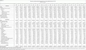 Irs Tax Tables 2015 Irs Form 1040ez 2010 Tax Table Brokeasshome Com