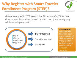 smart traveler images American citizen traveling abroad register with step smart travele jpg