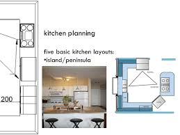 Planning A Kitchen Island by Intd50a Kitchen Planning A Kitchen Should Be Located Near The