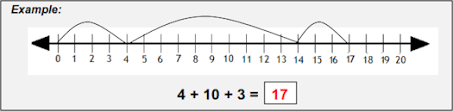 1st grade addition with number lines worksheets printable k5