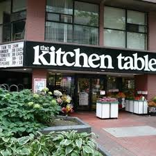 the kitchen table kitchen table 75 photos 12 reviews grocery 705 king