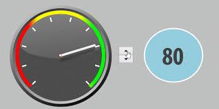 Excel Speedometer Template Kpi Report Template Advanced Dashboard Tutorial