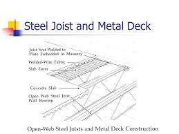introduction of open web steel joist deck and composite steel
