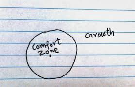 What Is Comfort Zone Mean To Comfort Meaning 28 Images To With What Comfort Means To Me
