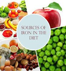 sure shot signs of iron deficiency dietkart official blog