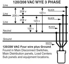 208 3 phase wiring diagram 208 wiring diagrams instruction