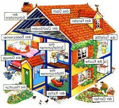 Schlafzimmer Englisch Vokabeln Hausdekorationen Und Modernen Möbeln Kühles Wohnzimmer Vokabeln