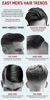 haircut style trends for 2015 バーバー系の刈り上げヘアスタイル特集 hair style haircut styles