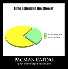 Pacman Memes - memebase pacman all your memes in our base funny memes