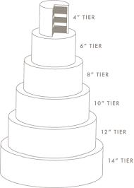 wedding cake pans sprinklespark llc