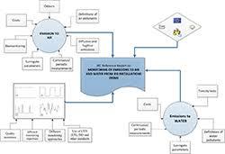 European Ippc Bureau European Commission The European Ippc Bureau