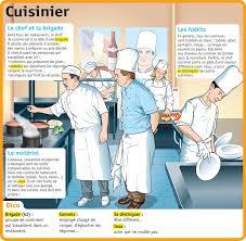 metier de cuisine autour de la gastronomie cuisinier fiche du métier