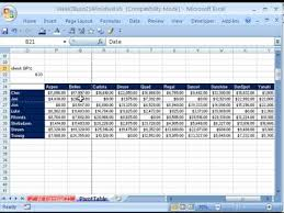 What Is A Pivot Table Excel Highline Excel Class 20 Pivot Tables 20 Examples Youtube