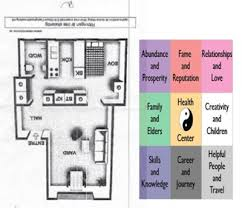 my house floor plan my front door is on the side of my house how do i orient the bagua