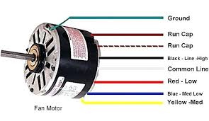 furnace fan wont shut off carrier furnace blower motor astechnologies info