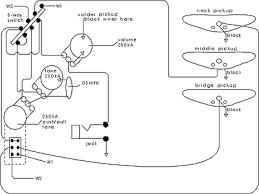 seymour duncan rails wiring diagram stratocaster wiring