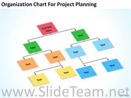 organization chart for project planning powerpoint templates
