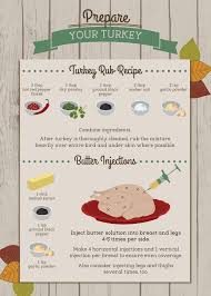 take turkey to the tailgate this thanksgiving tailgatemaster