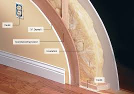 How To Soundproof A Basement Ceiling by Soundproofing A Room Quarto Homes
