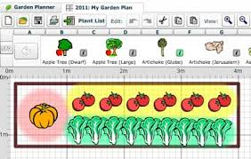 free vegetable garden planner solidaria garden