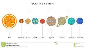 simple diagram of solar system sesapro com