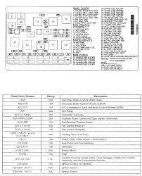 2000 chevy express fuse box diagram chevrolet silverado gmt fuse