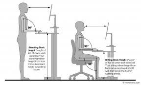 desk height for 6 2 the ergonomics of standing and sitting amazing ergonomic standing
