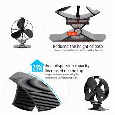 new launched circulate heat 300 cubic feet minute heat powered