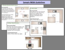 kitchen design standards kitchen design ideas