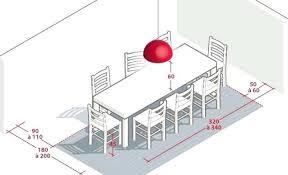 mesures en cuisine hauteur standard table de cuisine dimension beau a manger 0 mesures