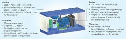 koel green 160 kva u2013 250 kva diesel generator sets by kirloskar