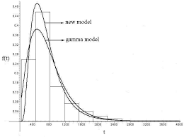 axioms free full text limiting approach to generalized gamma