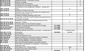 house inspection report template and 100 home er checklist