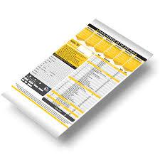 form designer form design custom web form design form designer 99designs